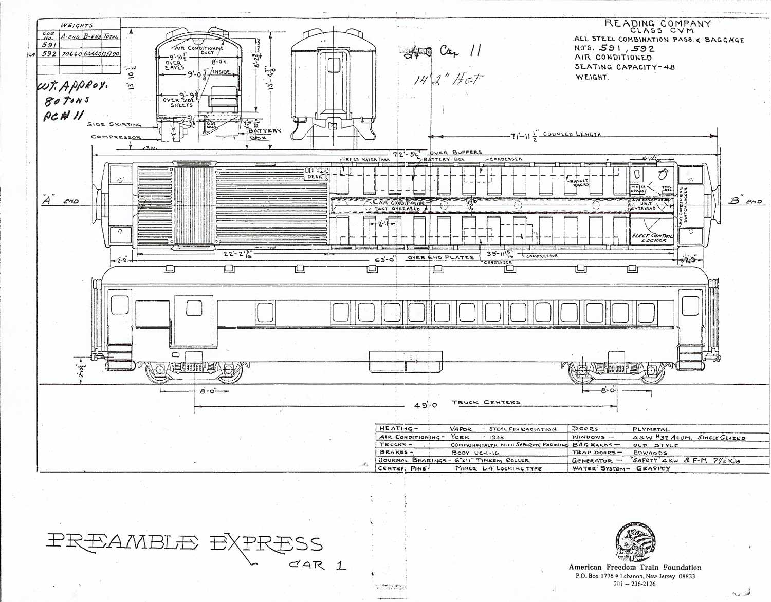 The 1975 1976 american freedom train for How to read foundation blueprints
