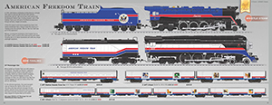 Lionel 2016 Signature Edition Catalog American Freedom Train